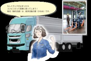 もしトラックが止まったら コンビニだって営業に困ってしまう! 物流(物的流通)は、経済活動の要(かなめ)です。